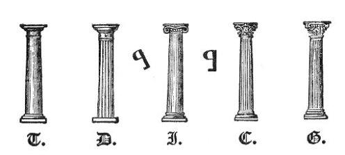 Escudos y Mandiles del rito Escocés 18900