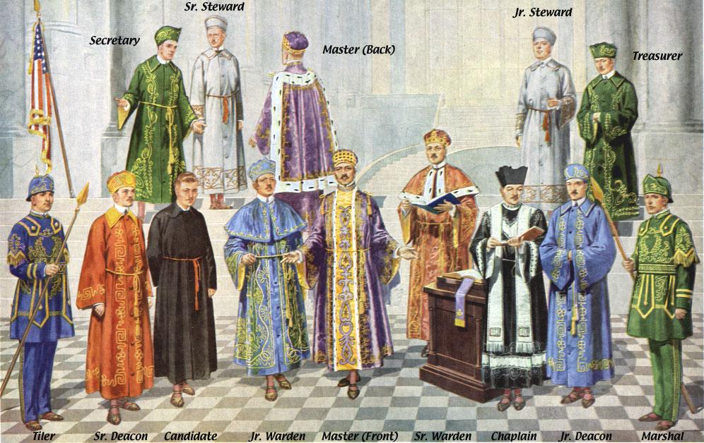 Escudos y Mandiles del rito Escocés Masoniclodgeofficerslg