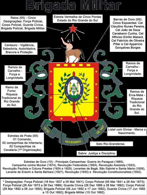 heraldicaBM