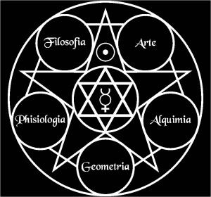 ocultismo
